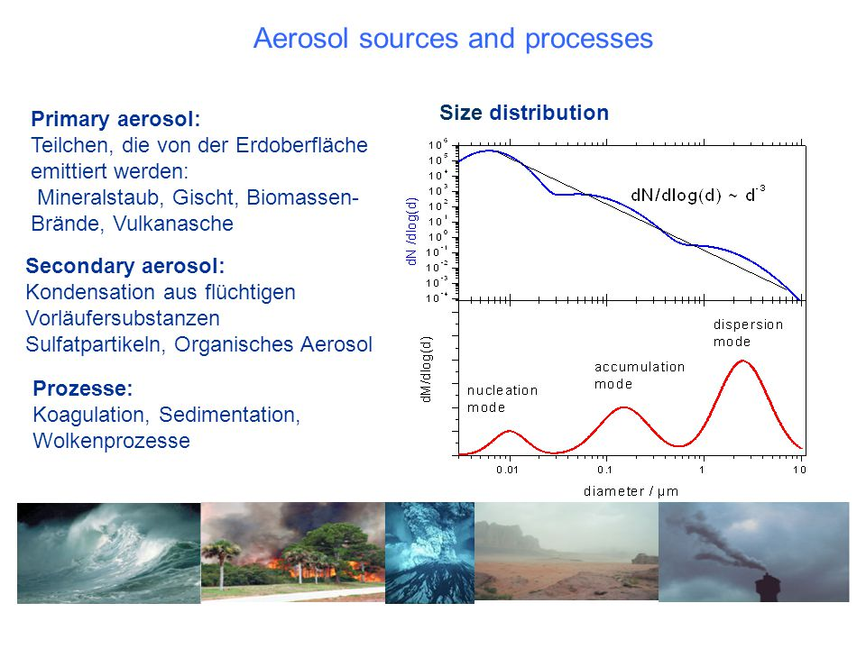 Aerosol sources and processes