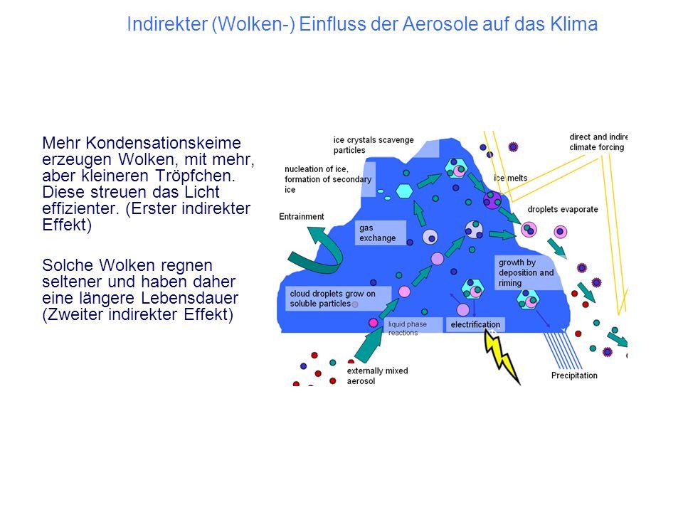 Indirekter (Wolken-) Einfluss der Aerosole auf das Klima