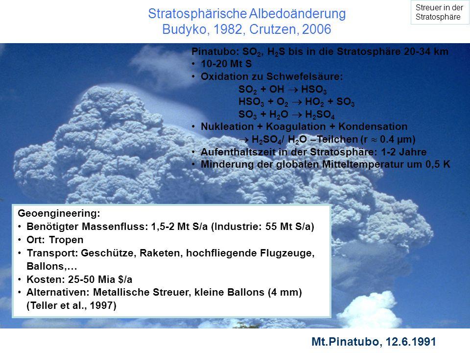 Stratosphärische Albedoänderung Budyko, 1982, Crutzen, 2006
