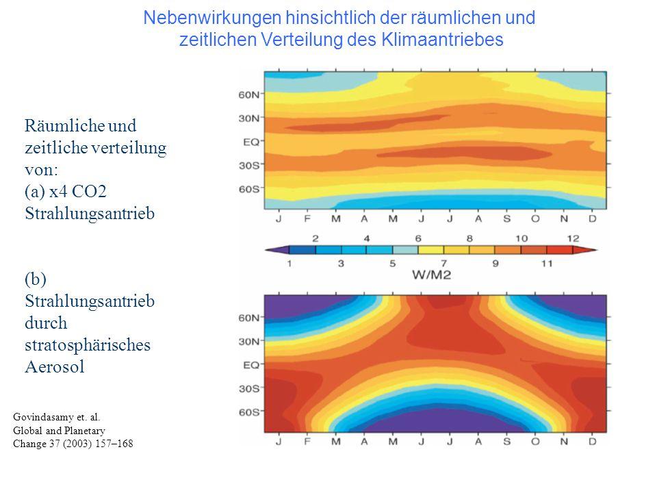Räumliche und zeitliche verteilung von: