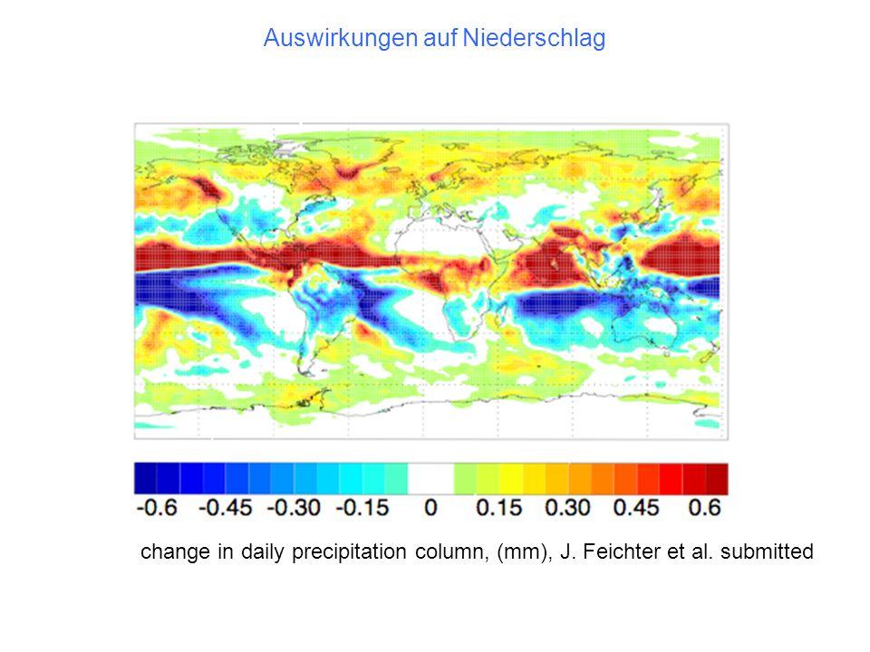 Auswirkungen auf Niederschlag
