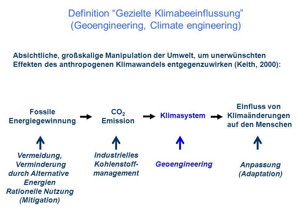 Vermeidung, Verminderung durch Alternative Anpassung (Adaptation)