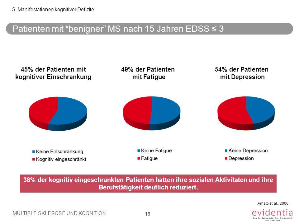 Patienten mit benigner MS nach 15 Jahren EDSS ≤ 3
