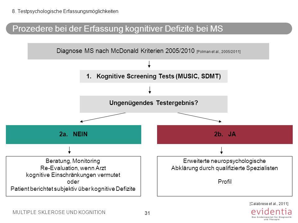 Prozedere bei der Erfassung kognitiver Defizite bei MS