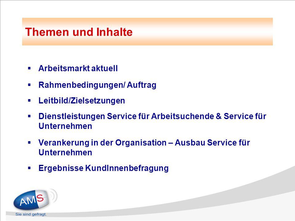 Arbeitsmarktentwicklung zum Halbjahr 2014