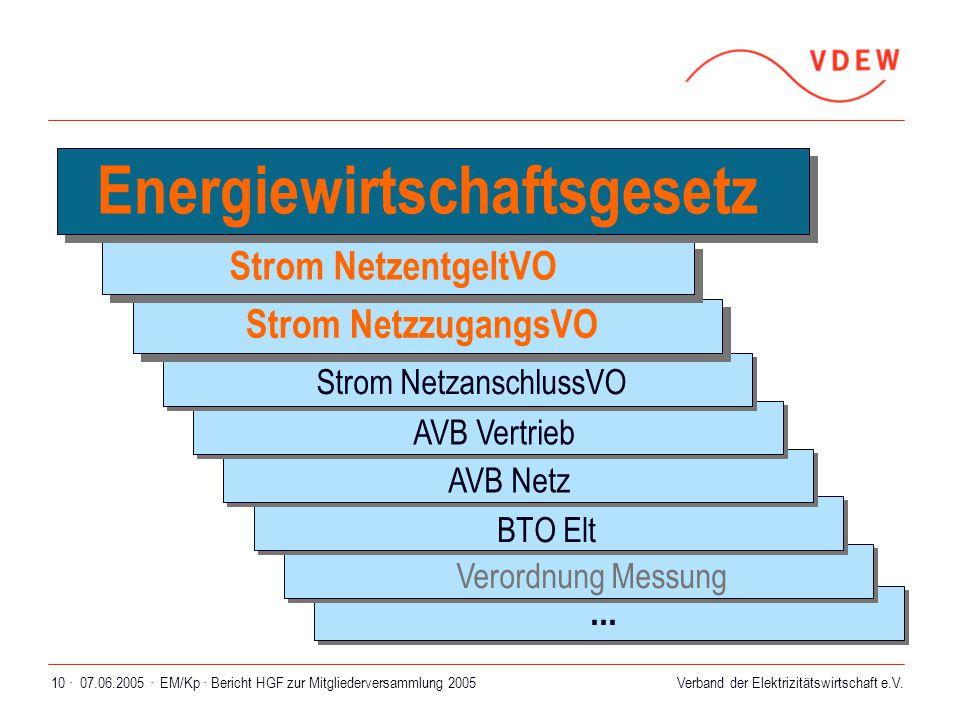 Energiewirtschaftsgesetz