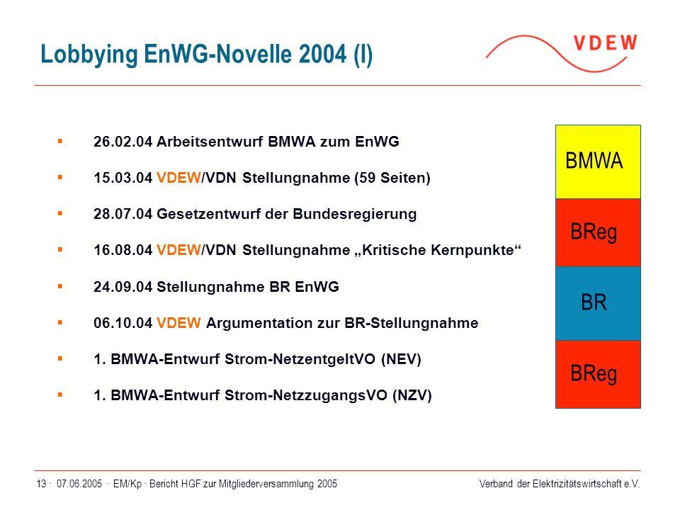 Lobbying EnWG-Novelle 2004 (I)