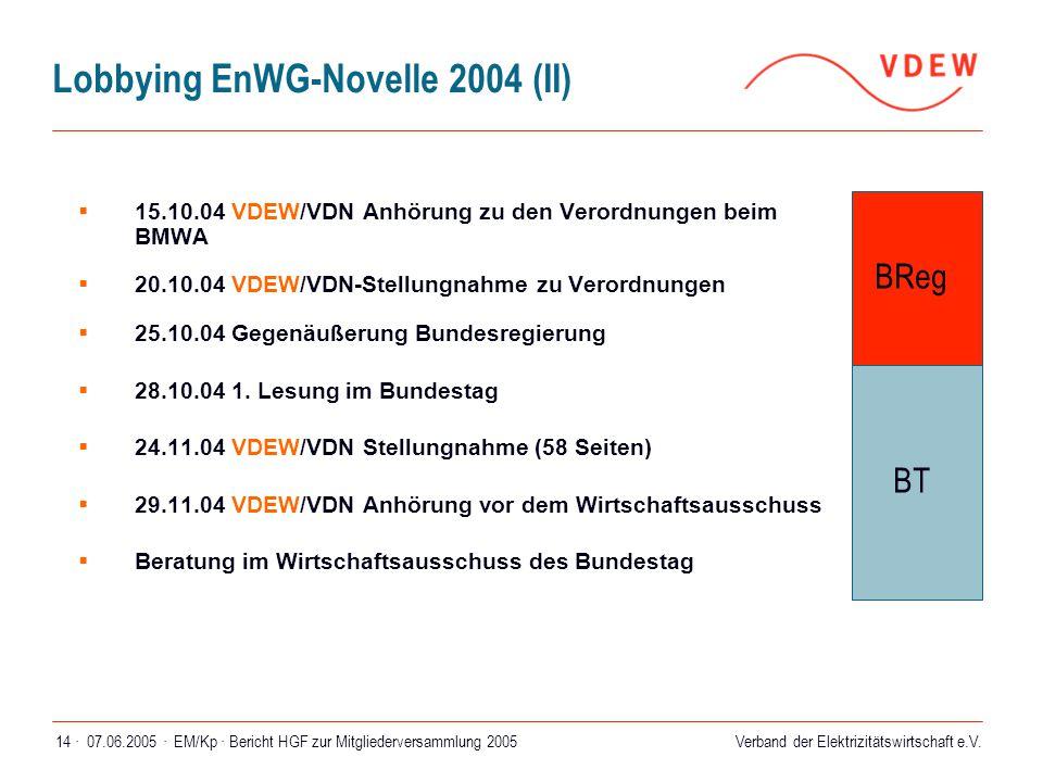 Lobbying EnWG-Novelle 2004 (II)