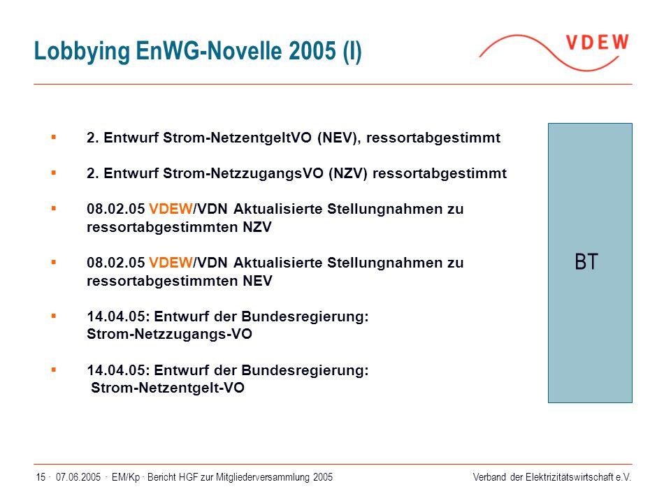 Lobbying EnWG-Novelle 2005 (I)