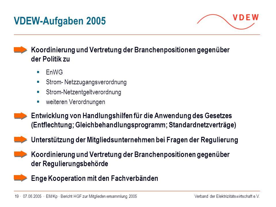 VDEW-Aufgaben 2005 Koordinierung und Vertretung der Branchenpositionen gegenüber der Politik zu. EnWG.