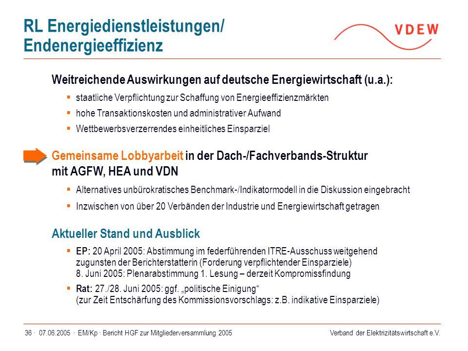 RL Energiedienstleistungen/ Endenergieeffizienz