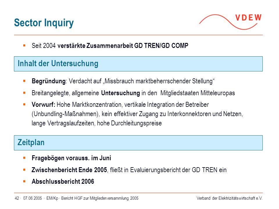 Sector Inquiry Inhalt der Untersuchung Zeitplan