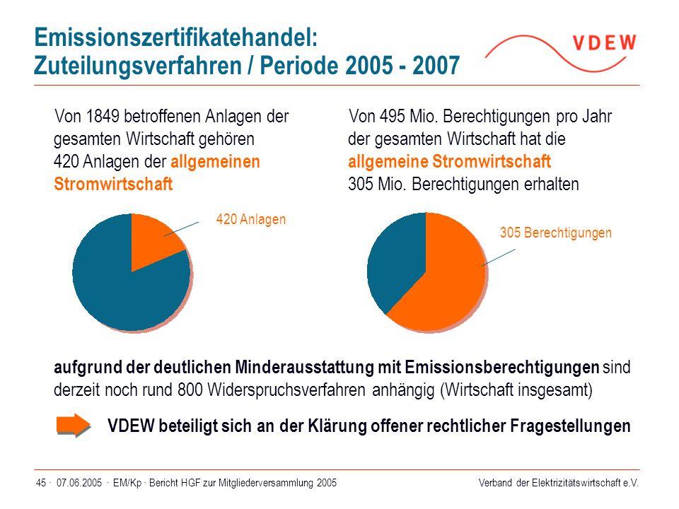 Emissionszertifikatehandel: Zuteilungsverfahren / Periode 2005 - 2007