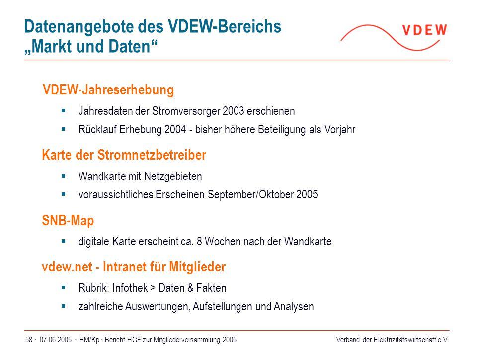 """Datenangebote des VDEW-Bereichs """"Markt und Daten"""