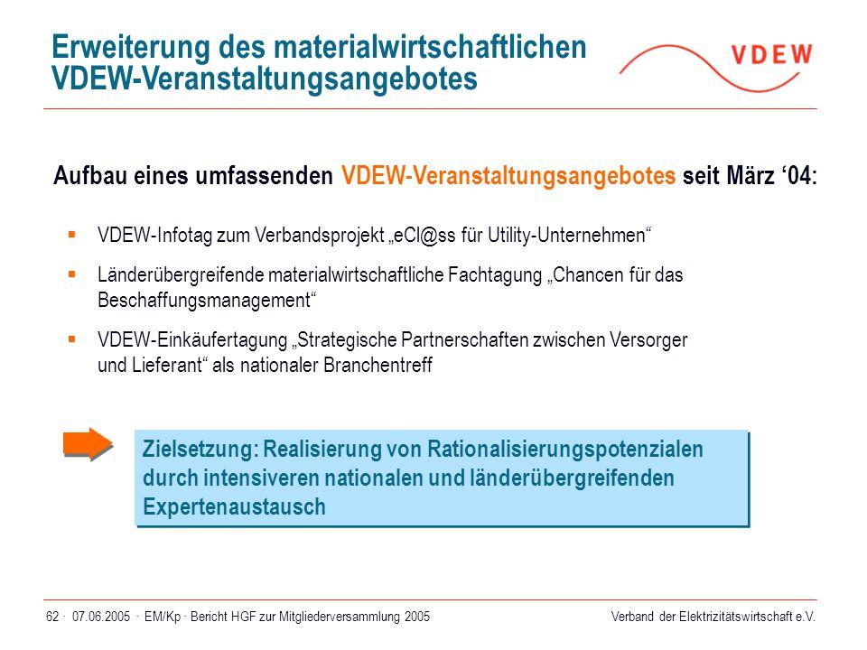 Erweiterung des materialwirtschaftlichen VDEW-Veranstaltungsangebotes