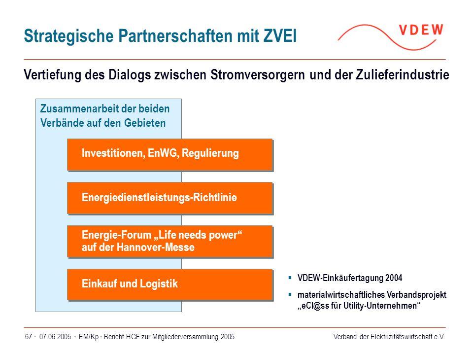 Strategische Partnerschaften mit ZVEI