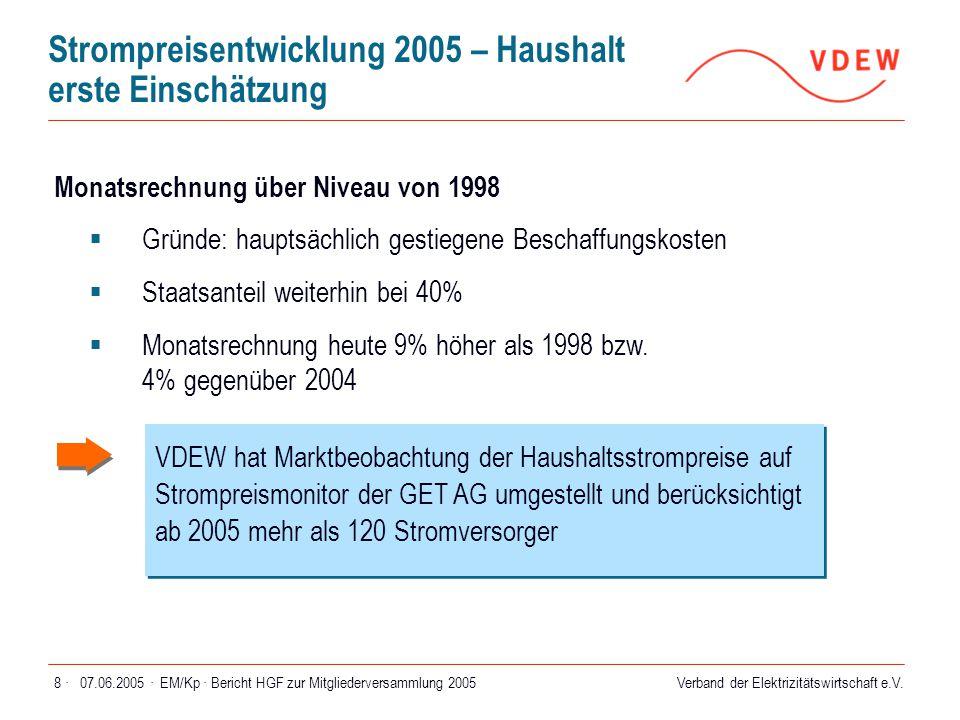 Strompreisentwicklung 2005 – Haushalt erste Einschätzung