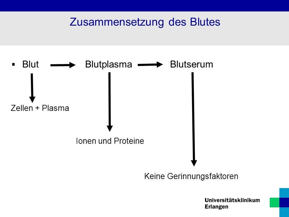 Zusammensetzung des Blutes