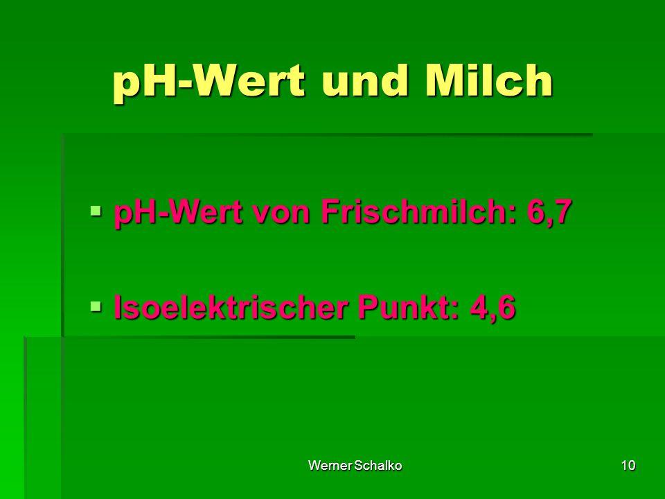 pH-Wert und Milch pH-Wert von Frischmilch: 6,7