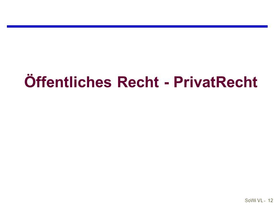 Öffentliches Recht - PrivatRecht