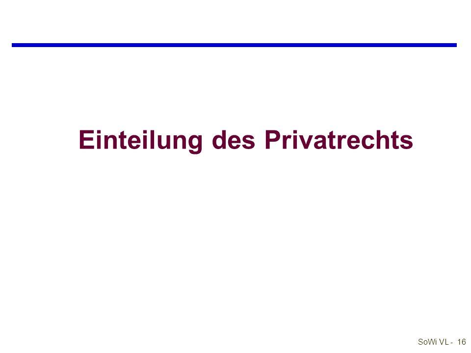 Einteilung des Privatrechts