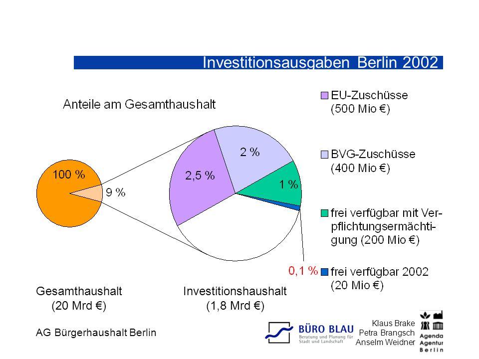 Investitionsausgaben Berlin 2002