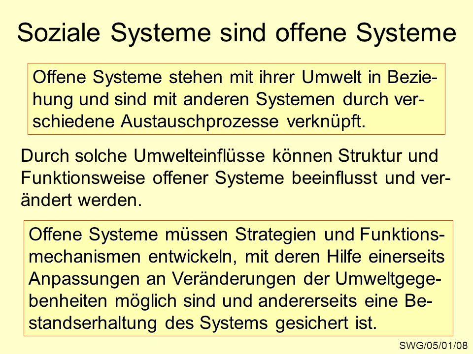 Soziale Systeme sind offene Systeme