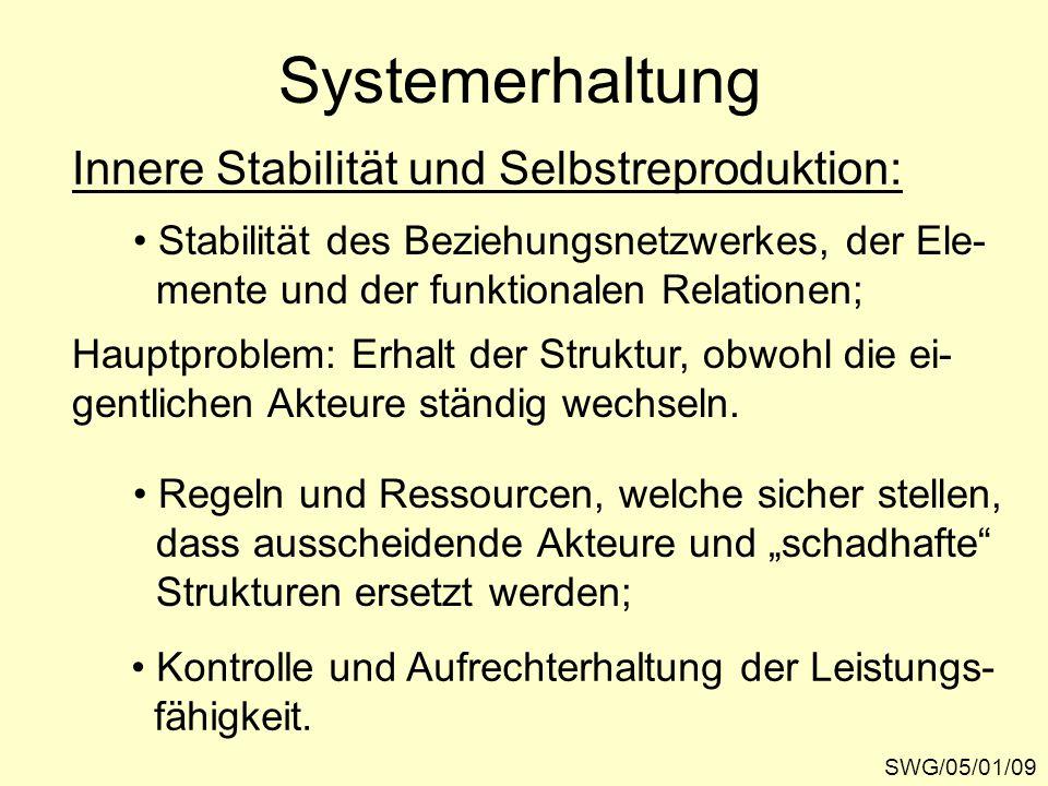 Systemerhaltung Innere Stabilität und Selbstreproduktion: