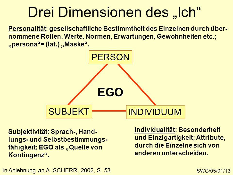 """Drei Dimensionen des """"Ich"""