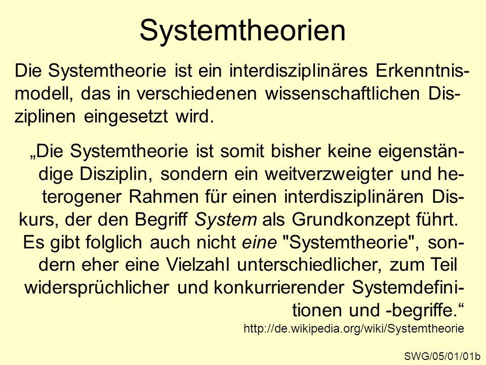 Systemtheorien Die Systemtheorie ist ein interdisziplinäres Erkenntnis- modell, das in verschiedenen wissenschaftlichen Dis-