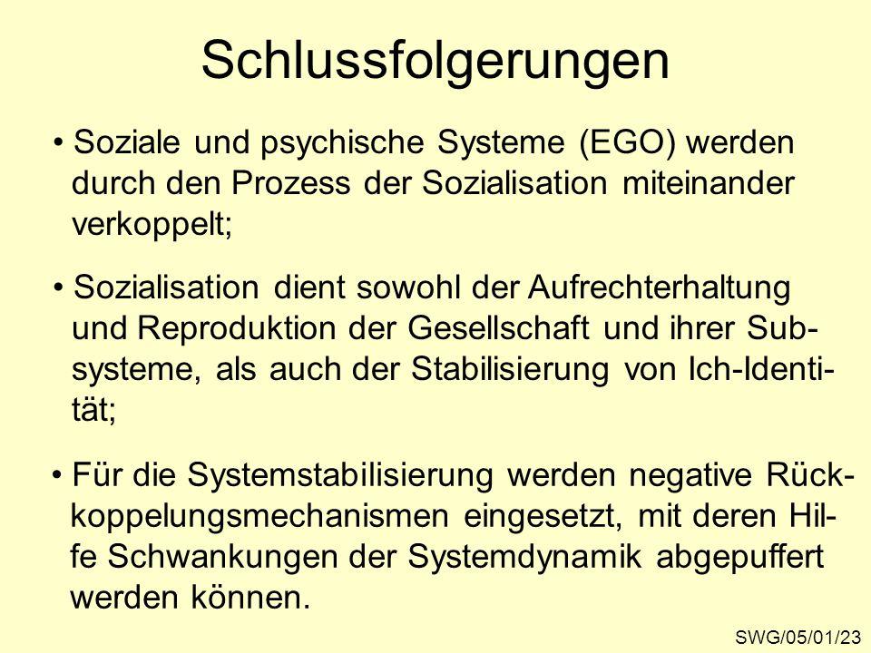 Schlussfolgerungen Soziale und psychische Systeme (EGO) werden