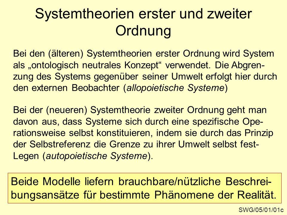 Systemtheorien erster und zweiter Ordnung