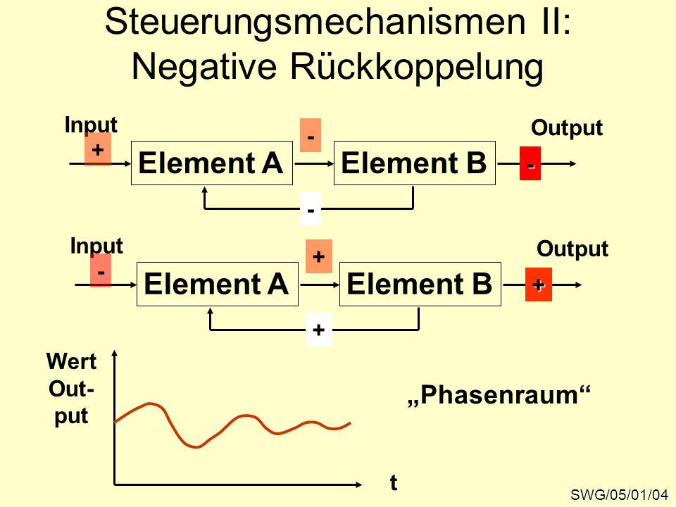 Steuerungsmechanismen II: Negative Rückkoppelung