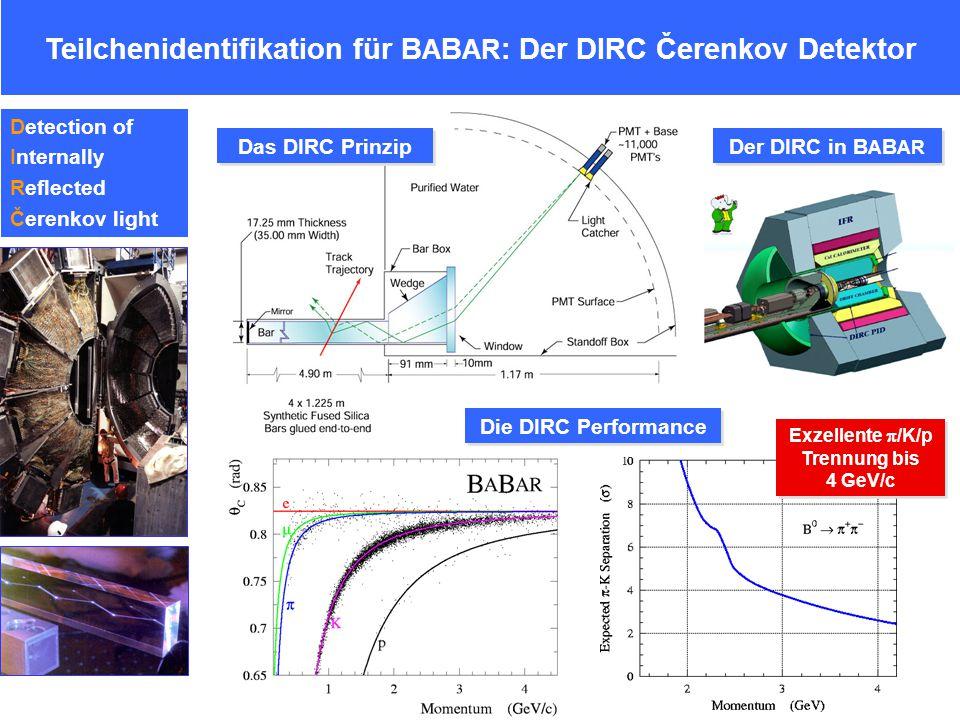 Teilchenidentifikation für BABAR: Der DIRC Čerenkov Detektor