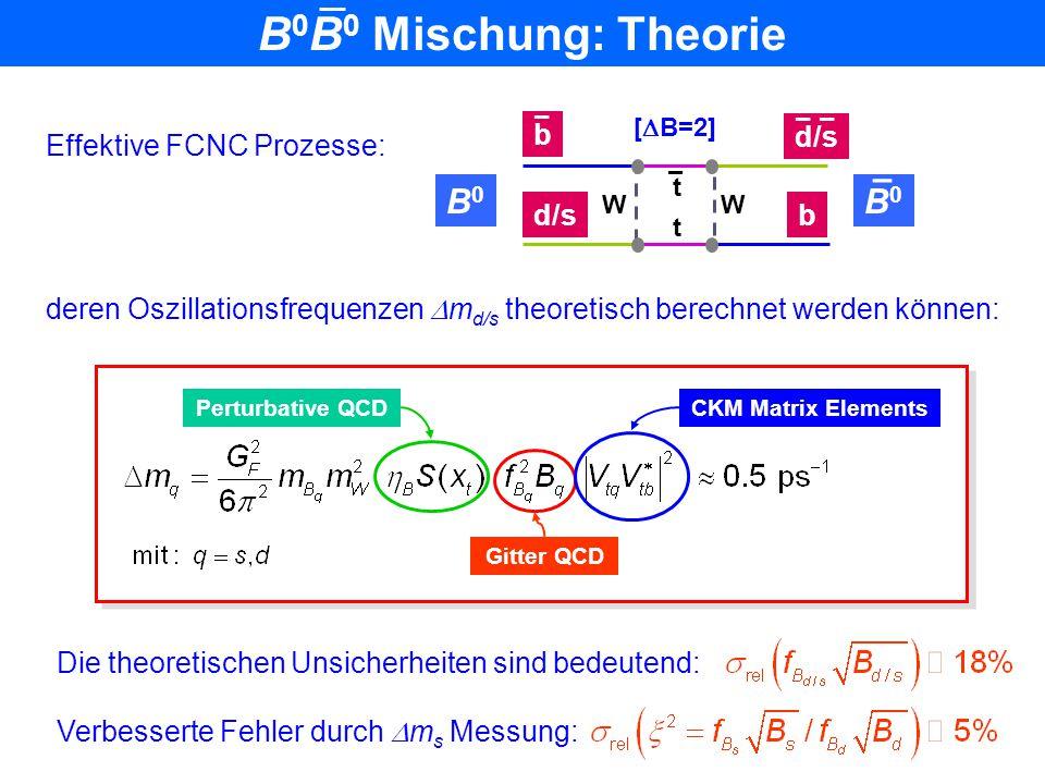 B0B0 Mischung: Theorie – B0 b d/s Effektive FCNC Prozesse:
