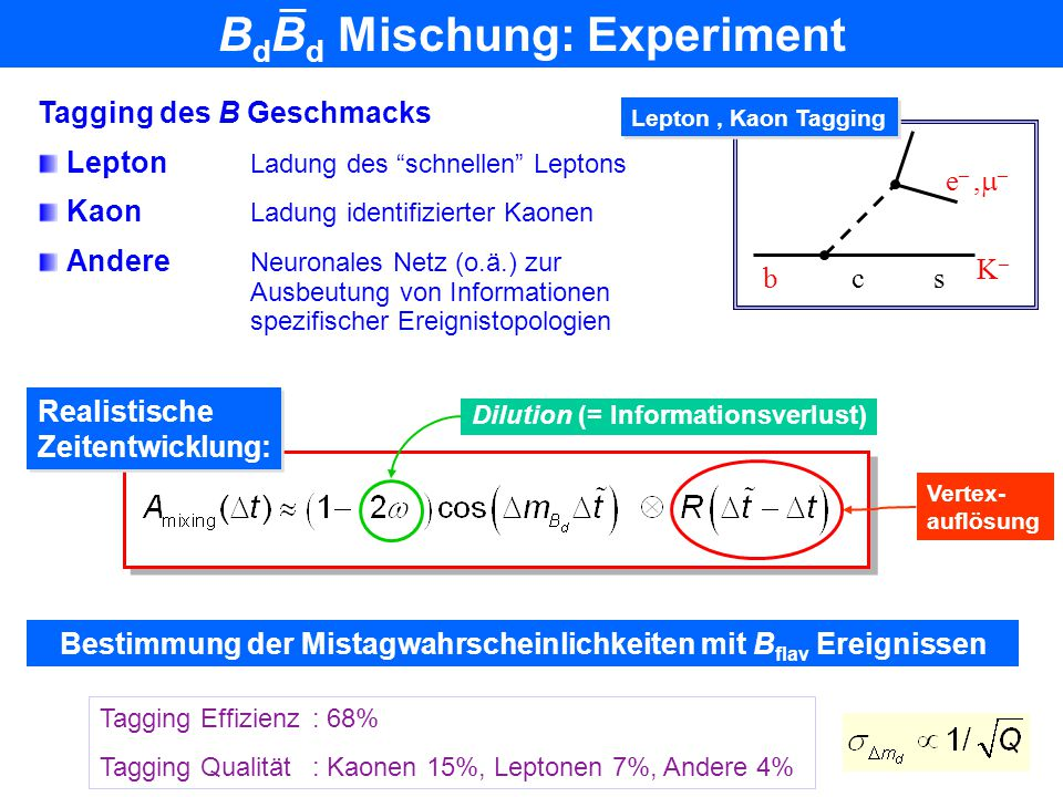 BdBd Mischung: Experiment