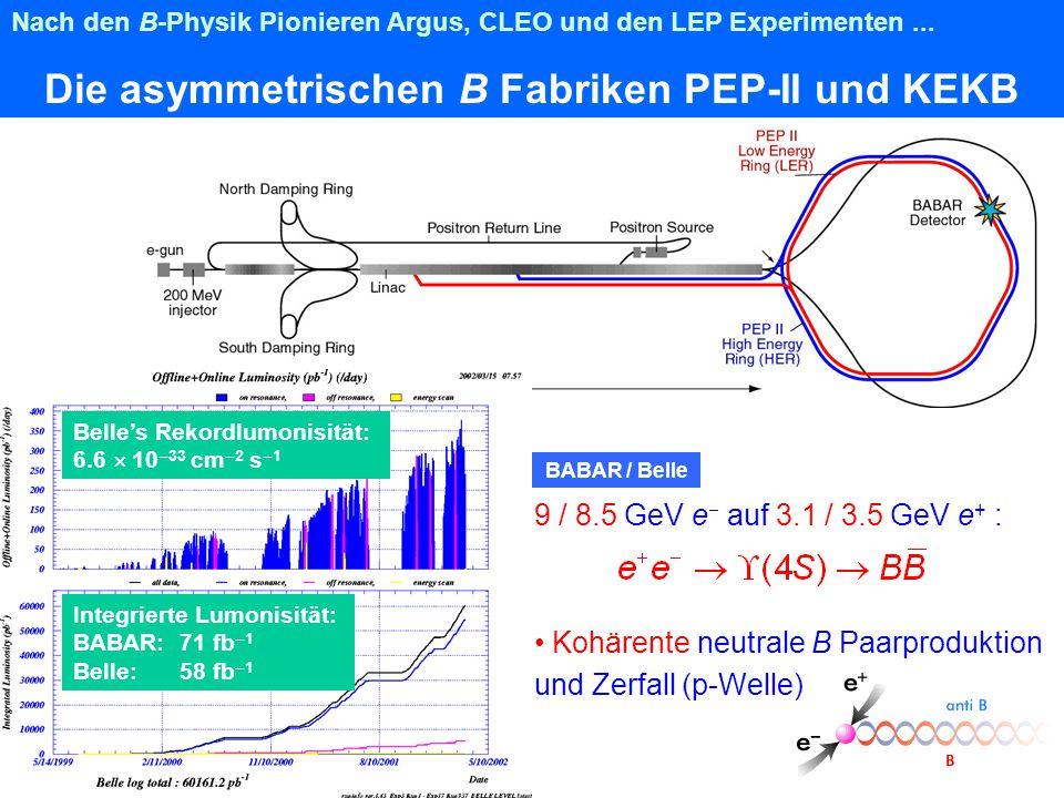 Die asymmetrischen B Fabriken PEP-II und KEKB