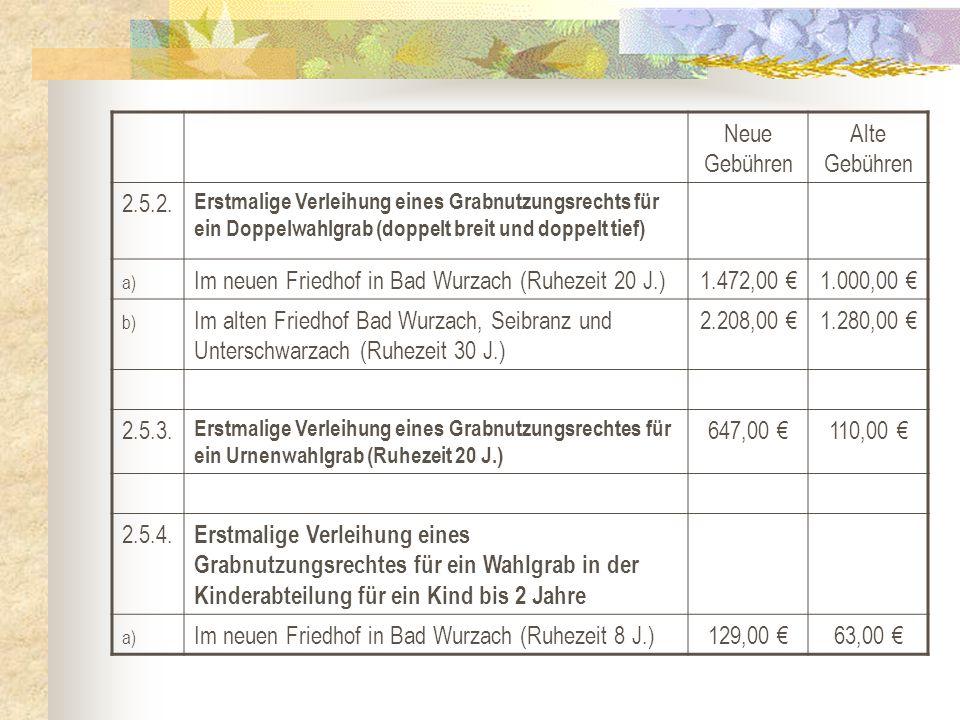 Im neuen Friedhof in Bad Wurzach (Ruhezeit 20 J.) 1.472,00 €