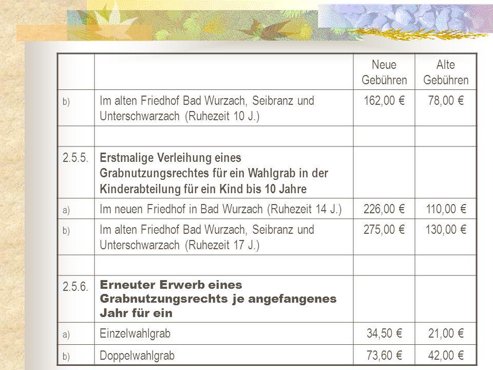 Im neuen Friedhof in Bad Wurzach (Ruhezeit 14 J.) 226,00 € 110,00 €