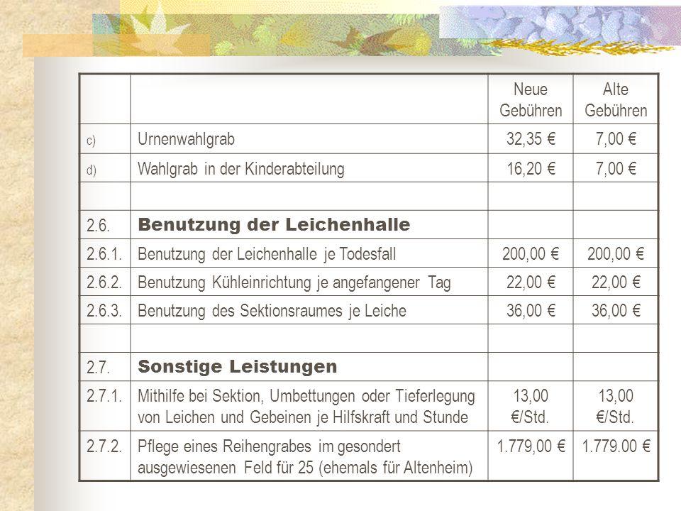 Neue Gebühren Alte Gebühren. Urnenwahlgrab. 32,35 € 7,00 € Wahlgrab in der Kinderabteilung. 16,20 €