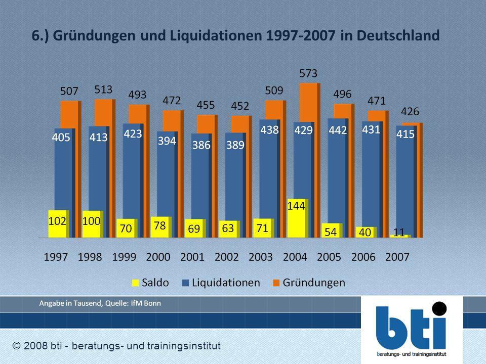 6.) Gründungen und Liquidationen 1997-2007 in Deutschland