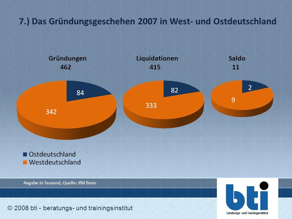 7.) Das Gründungsgeschehen 2007 in West- und Ostdeutschland