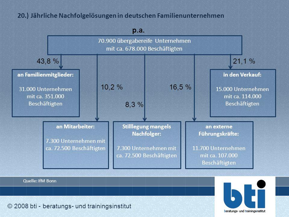 20.) Jährliche Nachfolgelösungen in deutschen Familienunternehmen