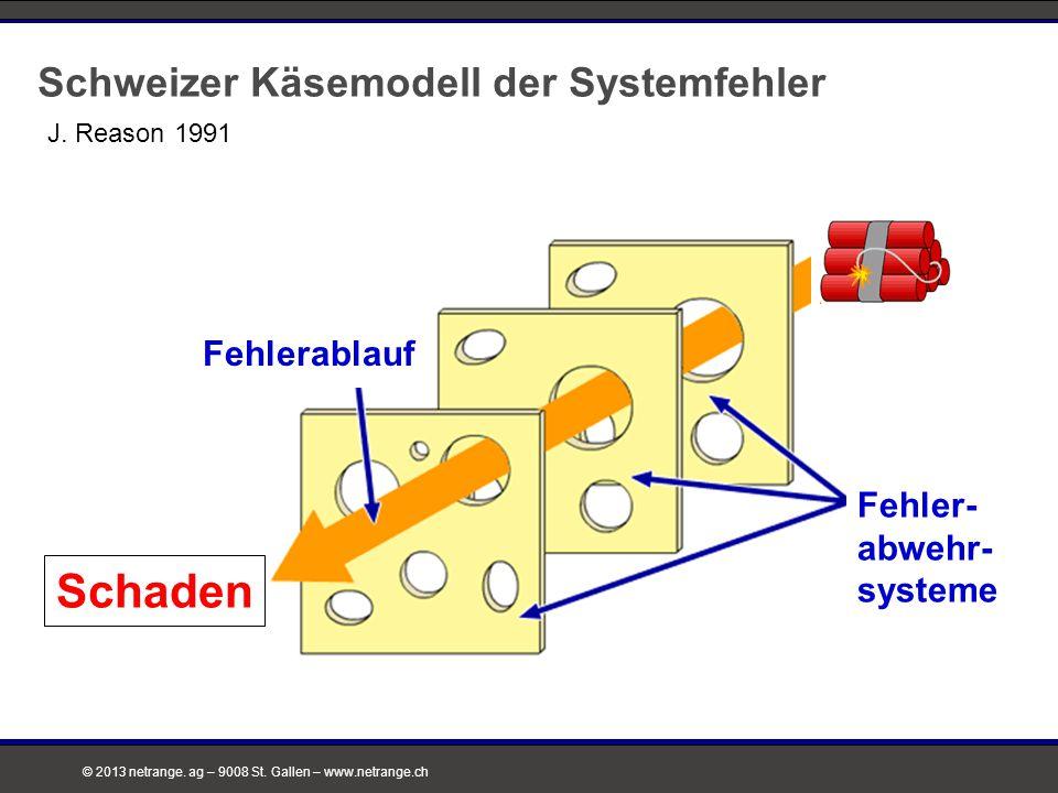 Schweizer Käsemodell der Systemfehler