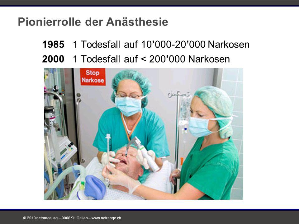 Pionierrolle der Anästhesie