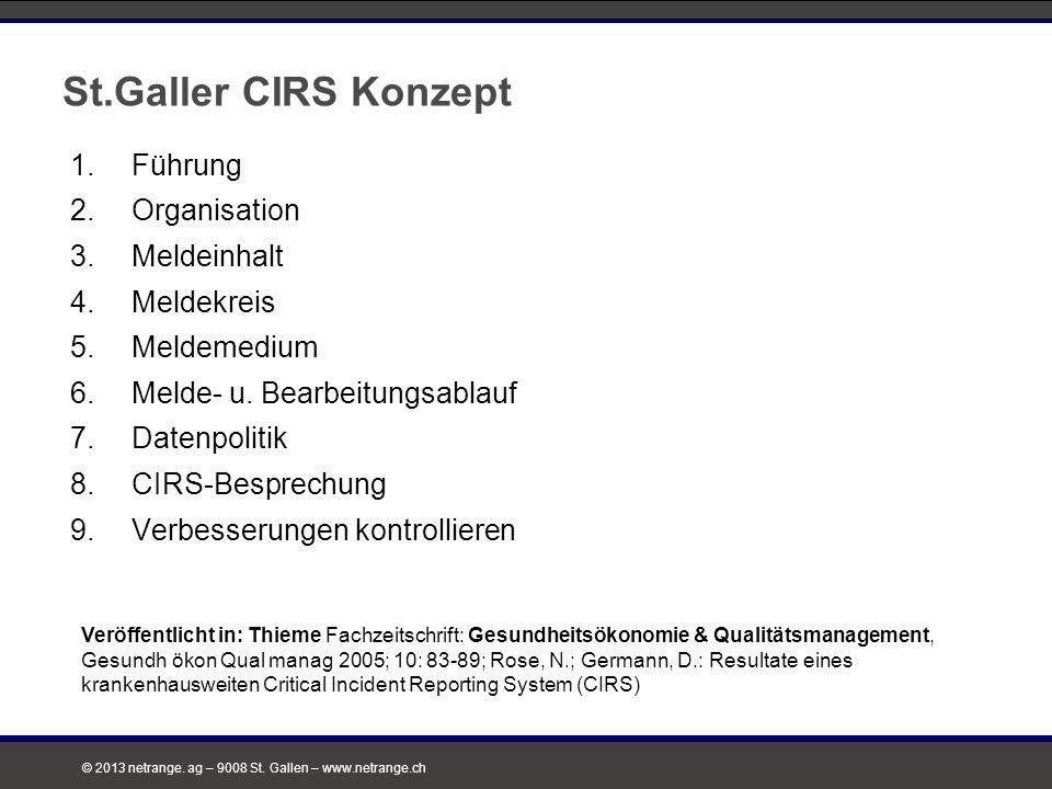 St.Galler CIRS Konzept Führung Organisation Meldeinhalt Meldekreis