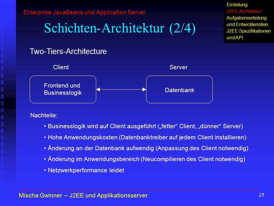 Schichten-Architektur (2/4)
