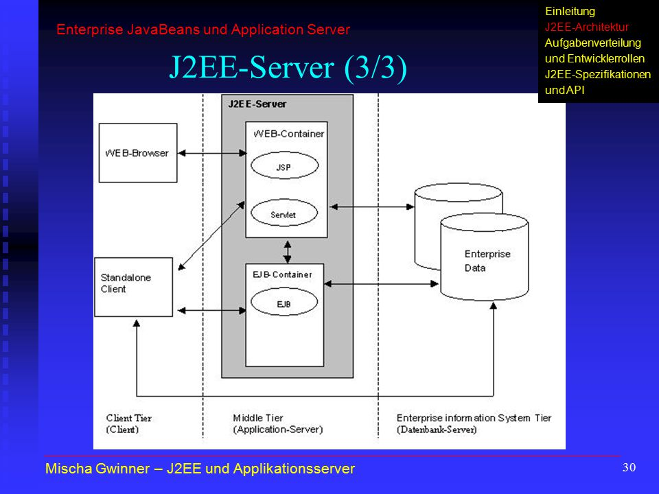 J2EE-Server (3/3) Enterprise JavaBeans und Application Server