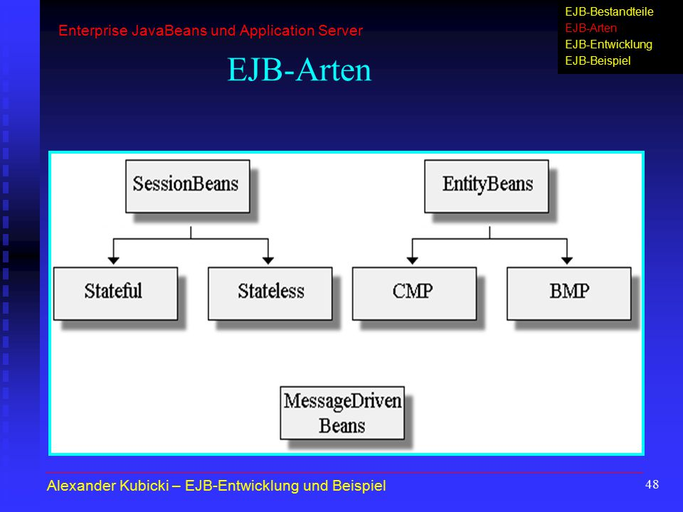 EJB-Arten Enterprise JavaBeans und Application Server