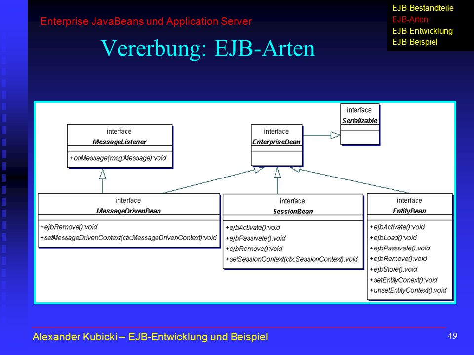 Vererbung: EJB-Arten Enterprise JavaBeans und Application Server